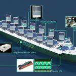 Eco Ship & MRE Project