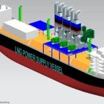 ABS-Awards-AIP-for-Innovative-LNG-Power-Vessel