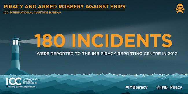 IMB Piracy Report jan 2018_3
