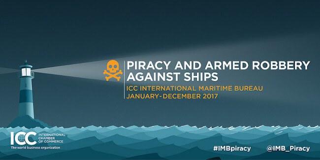IMB Piracy Report jan 2018