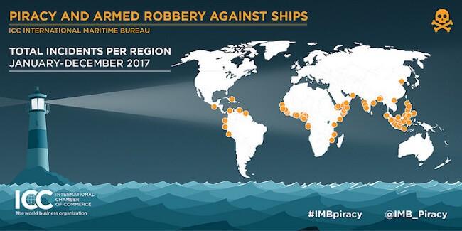 IMB Piracy Report jan 2018_5