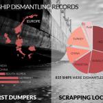 2017-Ship-Dismantling-Records-©-NGO-Shipbreaking-Platform