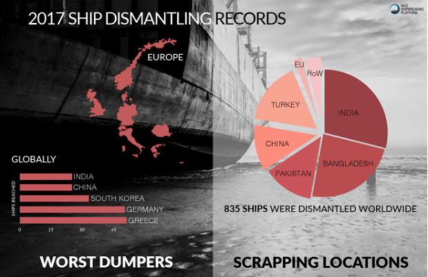 2017-Ship-Dismantling-Records-©-NGO-Shipbreaking-Platform