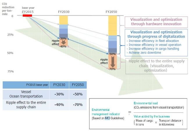 medium-term management plan