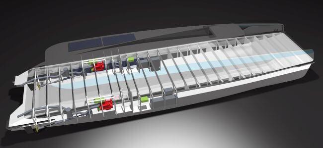 Hybrid Concept 3