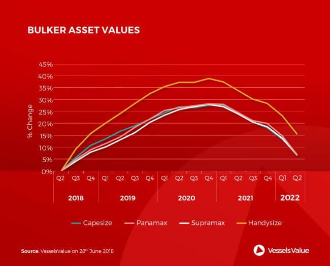 bulker_asset
