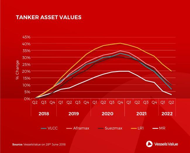tanker_asset