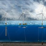 Floating Wind Turbine