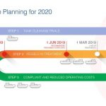 sulphur cap 2020 timeline med res