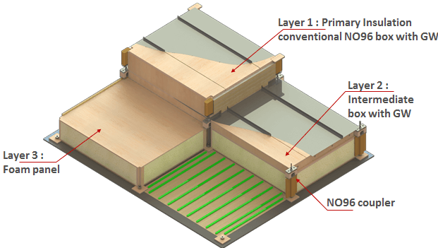 no96-l03_principle