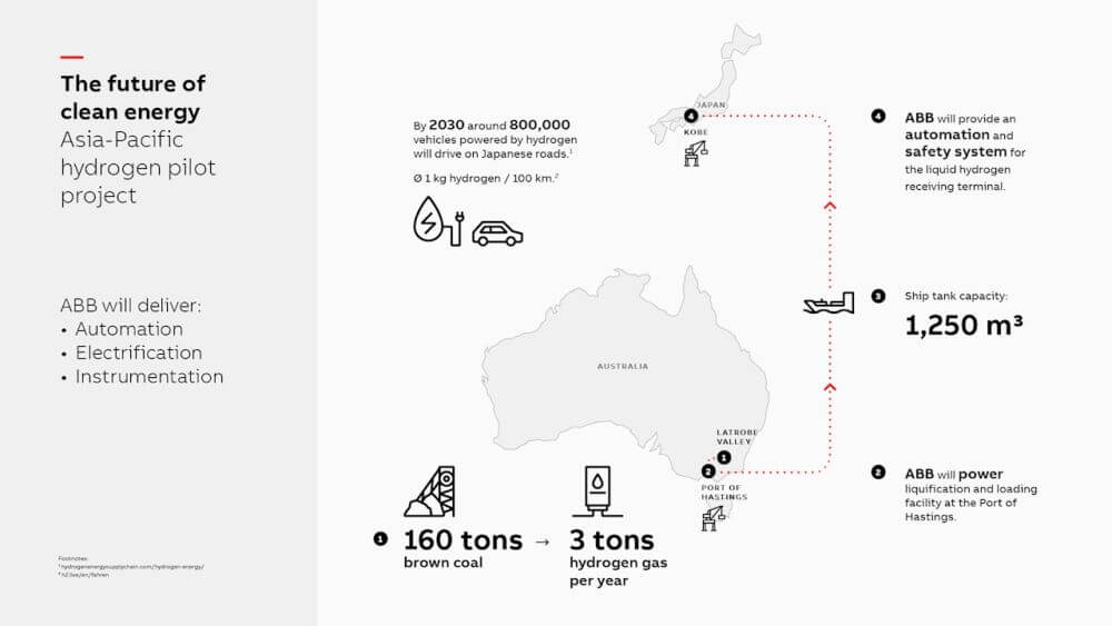 Infographic_for_hydrogen_story